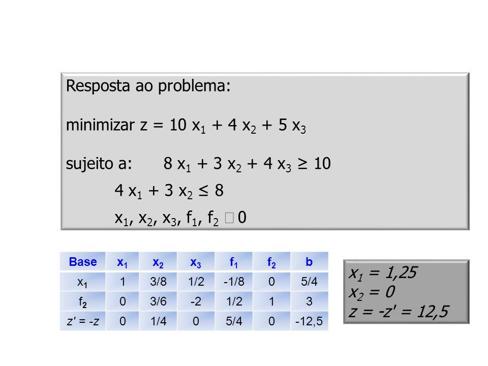 x 1 = 1,25 x 2 = 0 z = -z' = 12,5 Basex1x1 x2x2 x3x3 f1f1 f2f2 b x1x1 13/81/2-1/805/4 f2f2 03/6-21/213 z' = -z01/405/40-12,5 Resposta ao problema: min