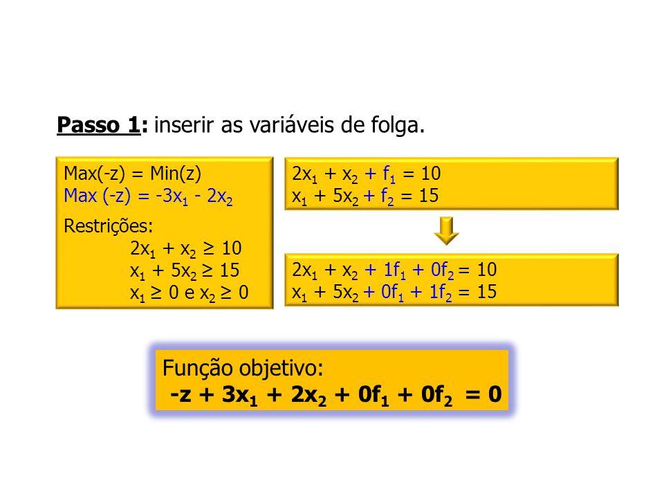 BASEx1x1 x2x2 f1f1 f2f2 b x1x1 11/2 05 f2f2 0-9/21/2-10 -z 01/2-3/20-15 Passo 6: Transformação da matriz.