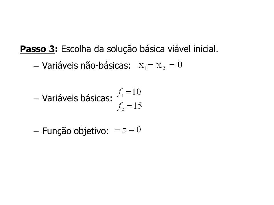 Passo 3: Escolha da solução básica viável inicial. – Variáveis não-básicas: – Variáveis básicas: – Função objetivo: