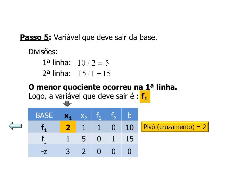 Passo 5: Variável que deve sair da base. Divisões: 1ª linha: 2ª linha: O menor quociente ocorreu na 1ª linha. Logo, a variável que deve sair é : f 1 B