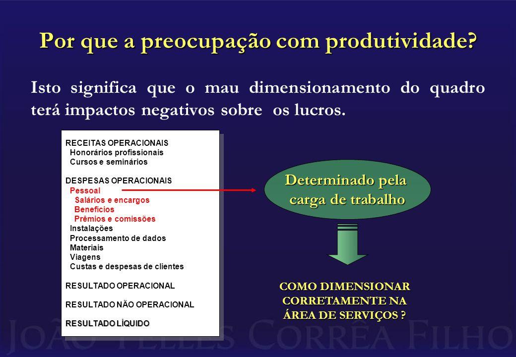 Relatórios de consolidação obedecendo o organograma da empresa também são recomendados como forma de avaliação da performance.