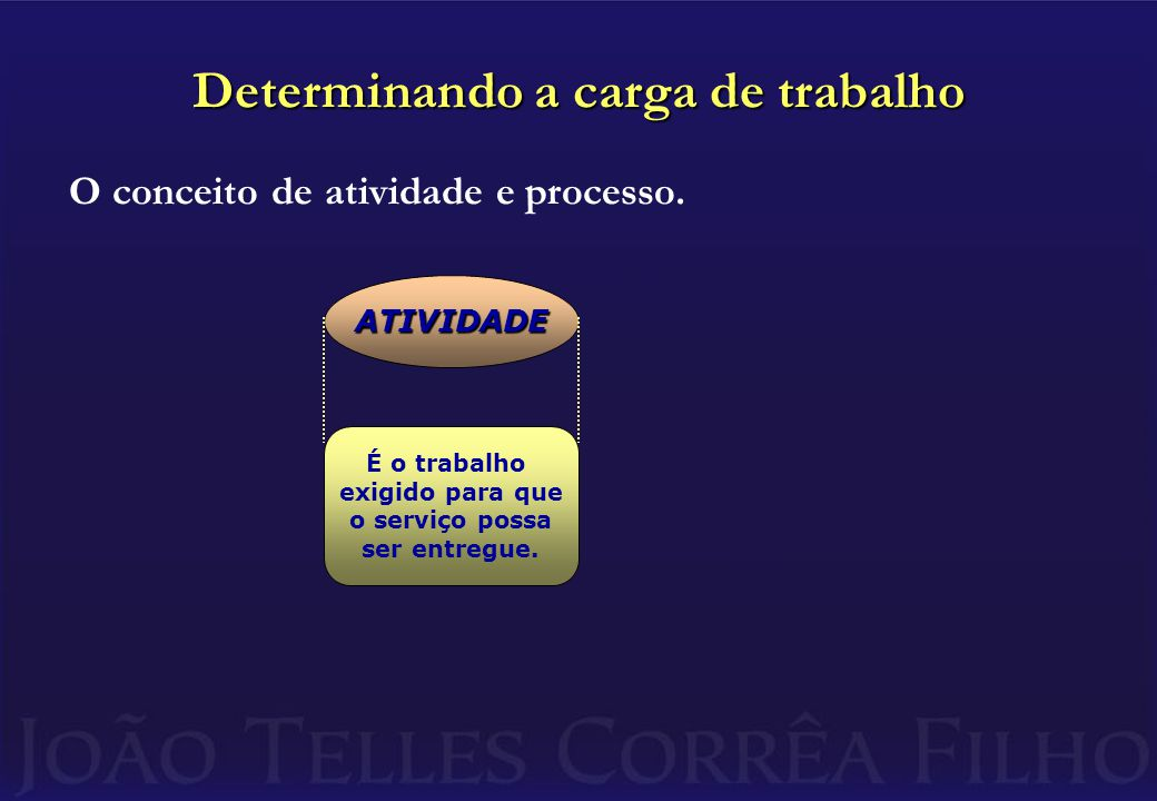PROCESSOS PROCESSOS Determinando a carga de trabalho O conceito de atividade e processo.