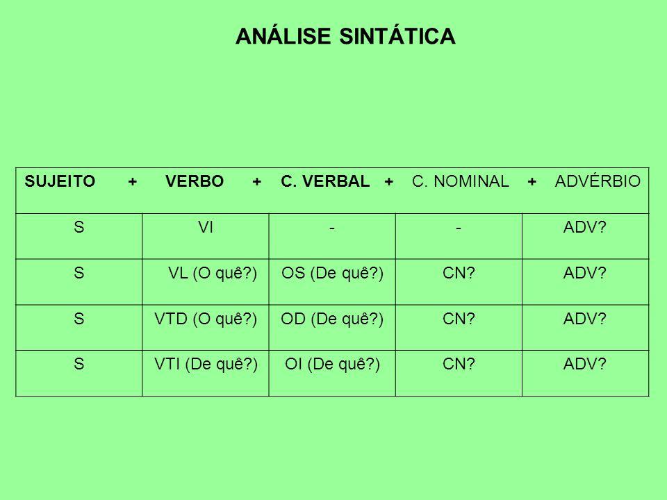 SUJEITO + VERBO + C.VERBAL + C. NOMINAL + ADVÉRBIO SVI--ADV.