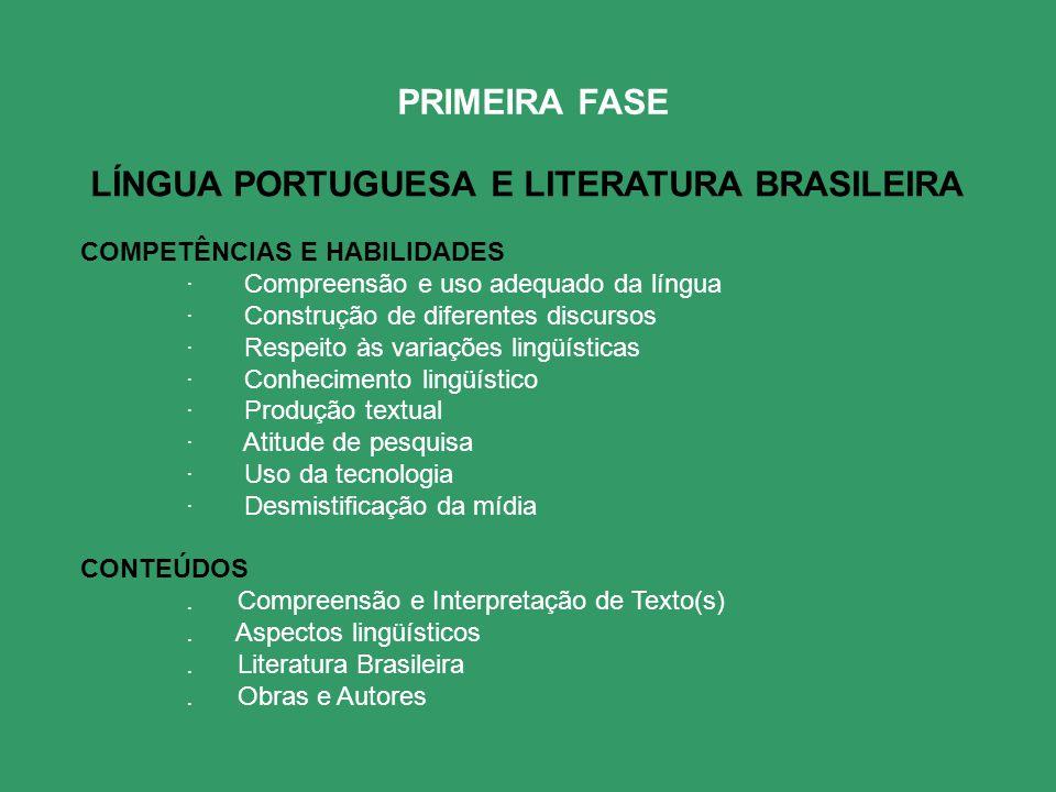 LÍNGUA PORTUGUESA E LITERATURA BRASILEIRA COMPETÊNCIAS E HABILIDADES · Compreensão e uso adequado da língua · Construção de diferentes discursos · Respeito às variações lingüísticas · Conhecimento lingüístico · Produção textual · Atitude de pesquisa · Uso da tecnologia · Desmistificação da mídia CONTEÚDOS.