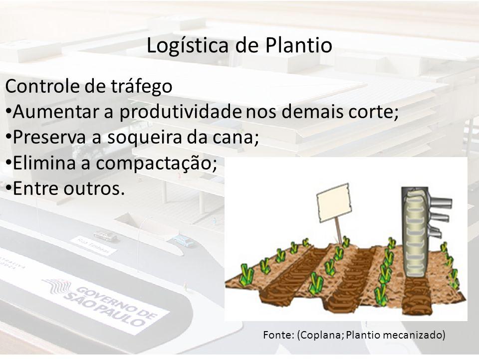 Logística de Plantio Controle de tráfego Aumentar a produtividade nos demais corte; Preserva a soqueira da cana; Elimina a compactação; Entre outros.