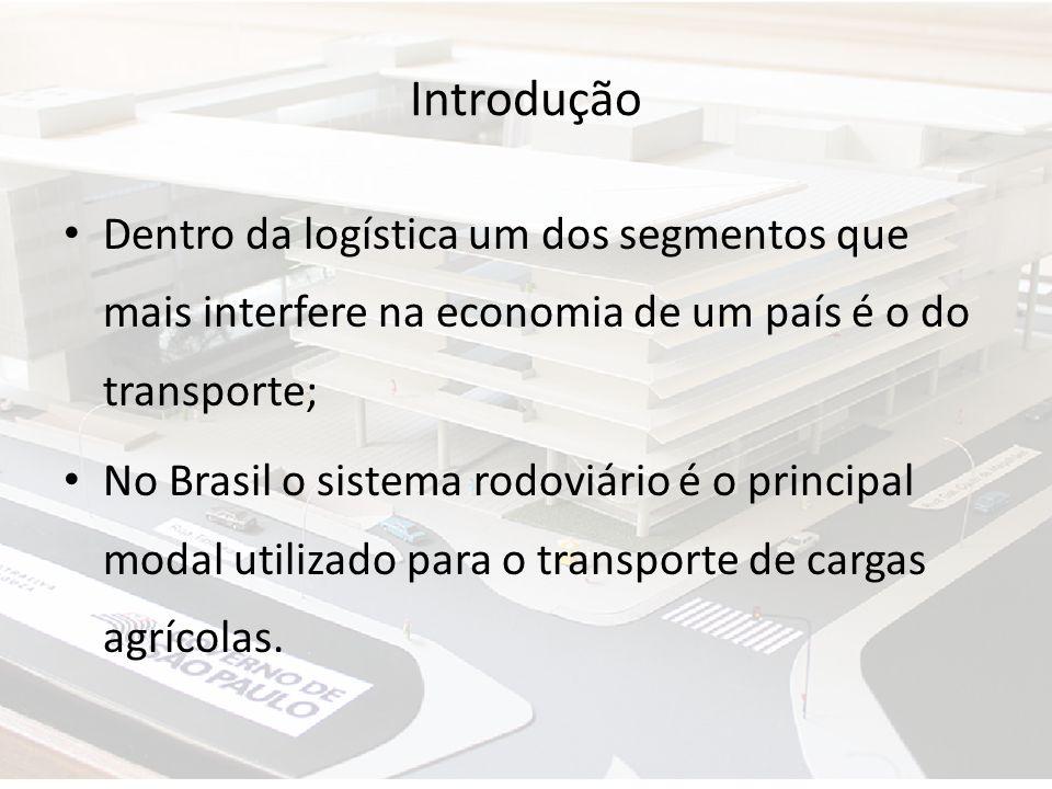 Introdução Dentro da logística um dos segmentos que mais interfere na economia de um país é o do transporte; No Brasil o sistema rodoviário é o princi