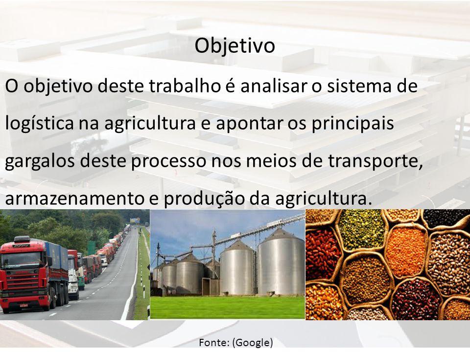 Objetivo O objetivo deste trabalho é analisar o sistema de logística na agricultura e apontar os principais gargalos deste processo nos meios de trans