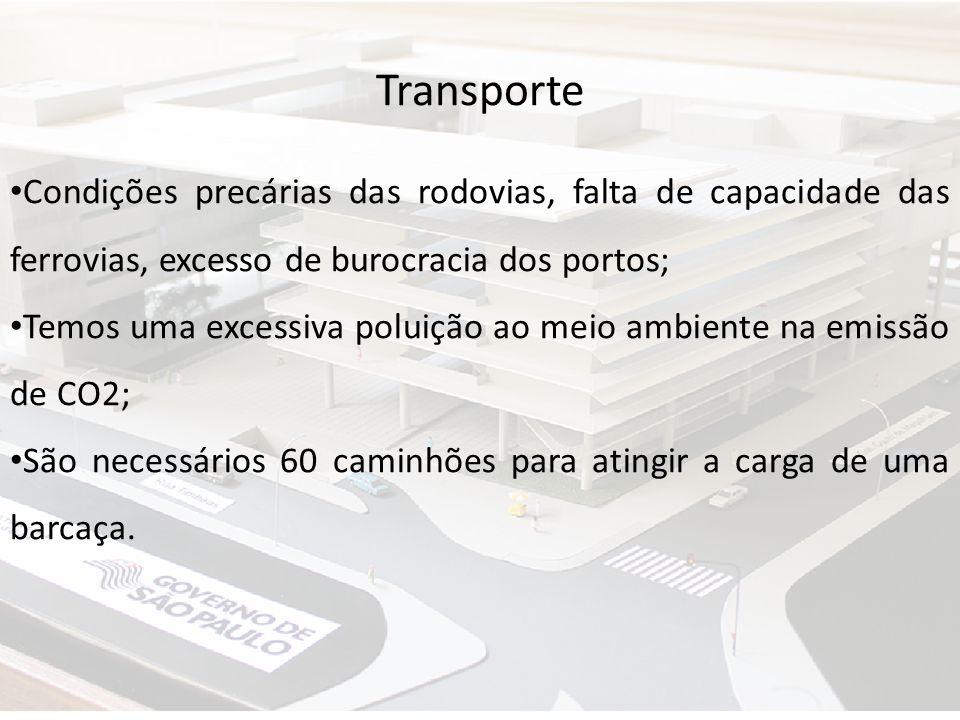 Transporte Condições precárias das rodovias, falta de capacidade das ferrovias, excesso de burocracia dos portos; Temos uma excessiva poluição ao meio