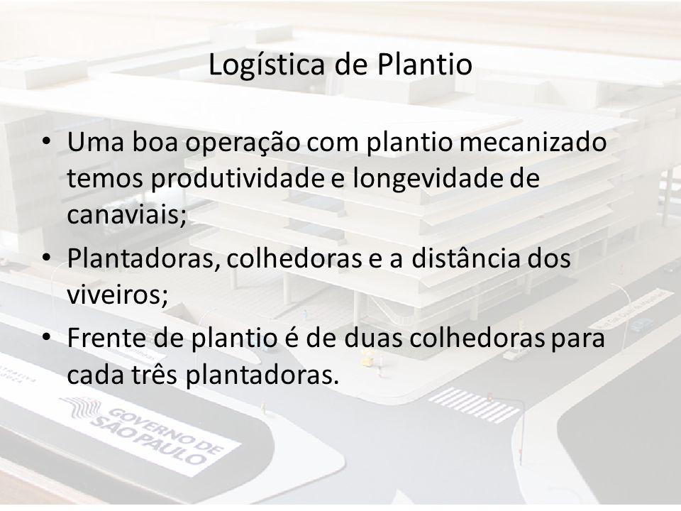 Logística de Plantio Uma boa operação com plantio mecanizado temos produtividade e longevidade de canaviais; Plantadoras, colhedoras e a distância dos