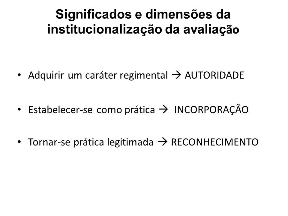 Significados e dimensões da institucionalização da avaliaç ão Adquirir um caráter regimental AUTORIDADE Estabelecer-se como prática INCORPORAÇÃO Tornar-se prática legitimada RECONHECIMENTO