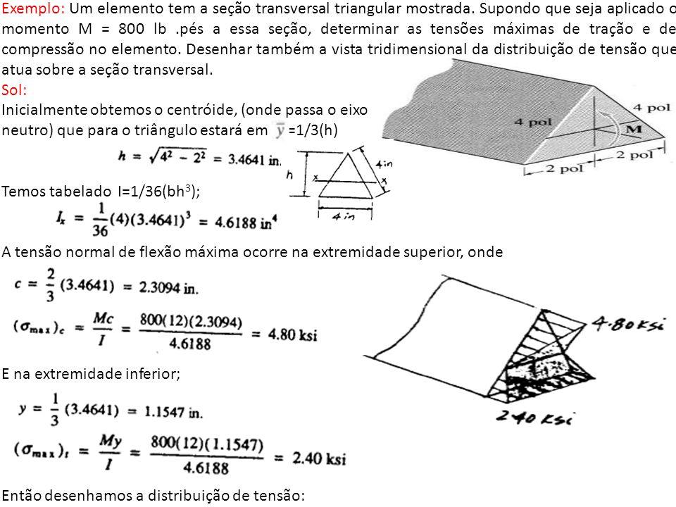 Exemplo: Um elemento tem a seção transversal triangular mostrada. Supondo que seja aplicado o momento M = 800 lb.pés a essa seção, determinar as tensõ