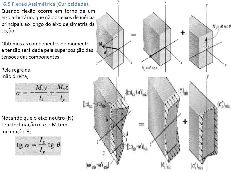6.5 Flexão Assimétrica (Curiosidade). Quando flexão ocorre em torno de um eixo arbitrário, que não os eixos de inércia principais ao longo do eixo de