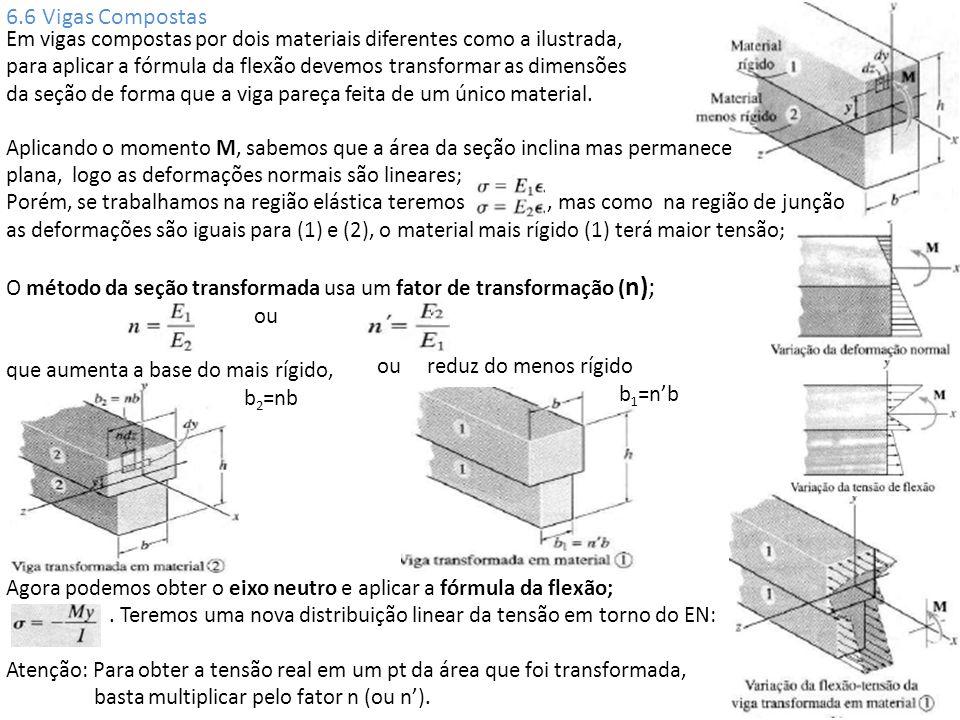 6.6 Vigas Compostas Em vigas compostas por dois materiais diferentes como a ilustrada, para aplicar a fórmula da flexão devemos transformar as dimensõ
