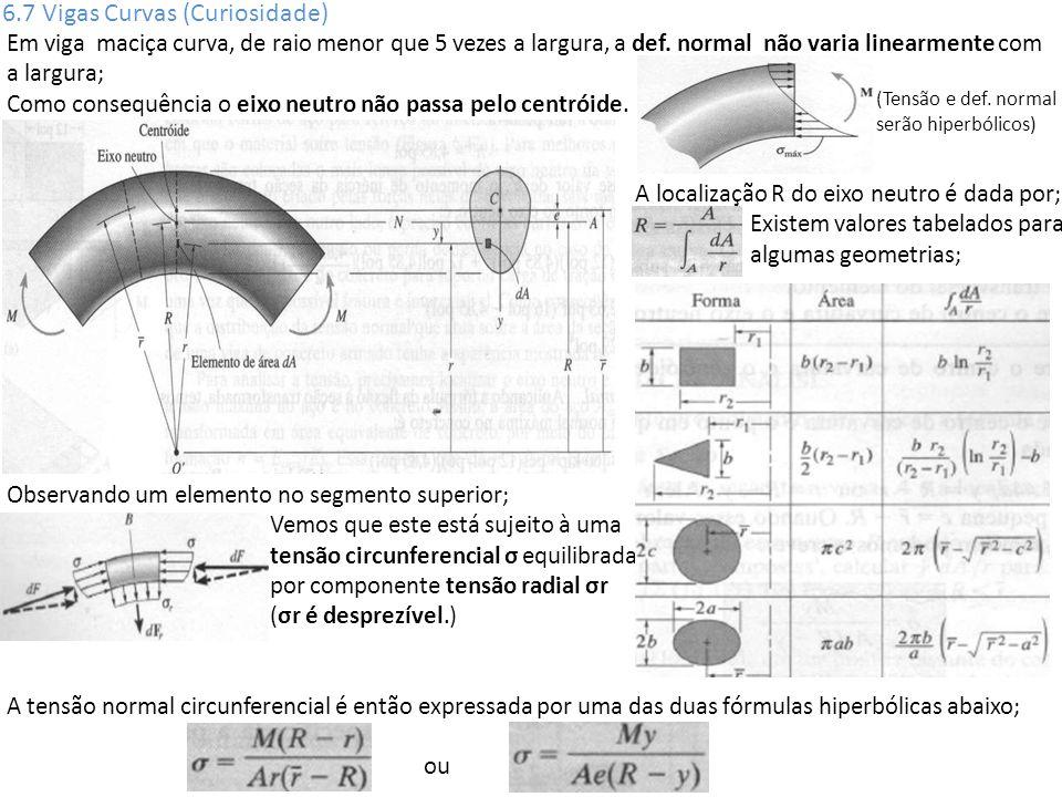 6.7 Vigas Curvas (Curiosidade) Em viga maciça curva, de raio menor que 5 vezes a largura, a def. normal não varia linearmente com a largura; Como cons
