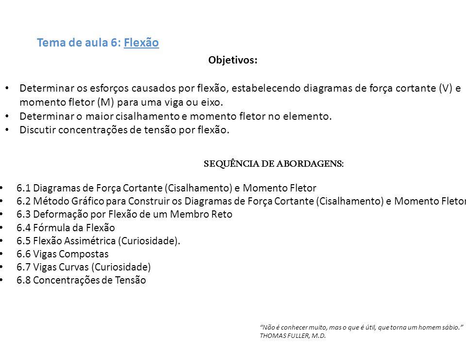 Tema de aula 6: Flexão SEQUÊNCIA DE ABORDAGENS: 6.1 Diagramas de Força Cortante (Cisalhamento) e Momento Fletor 6.2 Método Gráfico para Construir os D