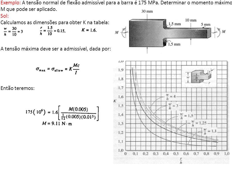 Exemplo: A tensão normal de flexão admissível para a barra é 175 MPa. Determinar o momento máximo M que pode ser aplicado. Sol: Calculamos as dimensõe