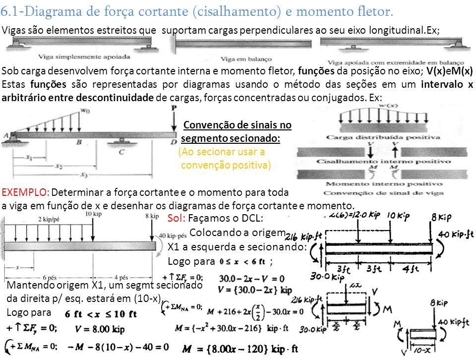 6.1-Diagrama de força cortante (cisalhamento) e momento fletor. Vigas são elementos estreitos que suportam cargas perpendiculares ao seu eixo longitud