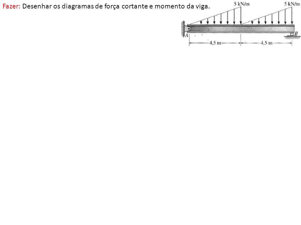 Fazer: Desenhar os diagramas de força cortante e momento da viga.