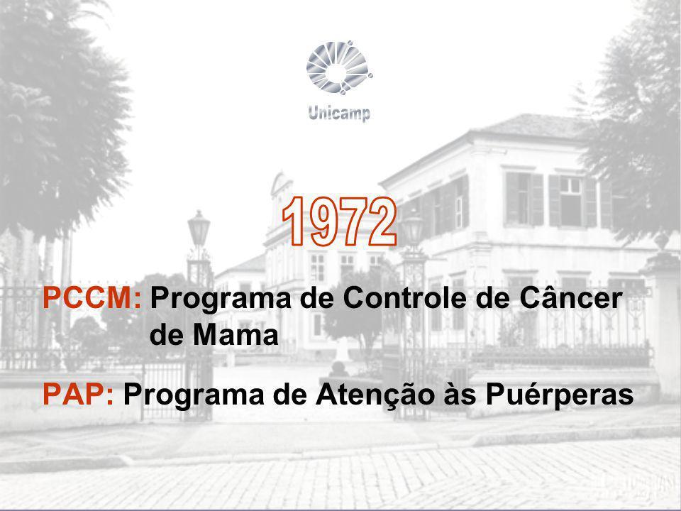 PCCM: Programa de Controle de Câncer de Mama PAP: Programa de Atenção às Puérperas
