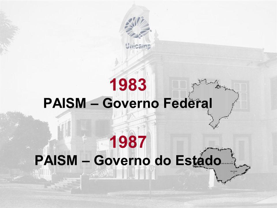 1983 PAISM – Governo Federal 1987 PAISM – Governo do Estado
