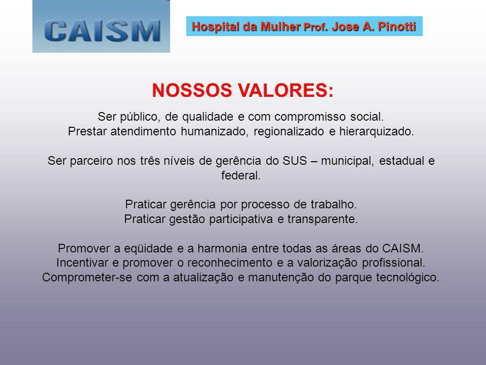NOSSOS VALORES: Hospital da Mulher Prof. Jose A. Pinotti Ser público, de qualidade e com compromisso social. Prestar atendimento humanizado, regionali