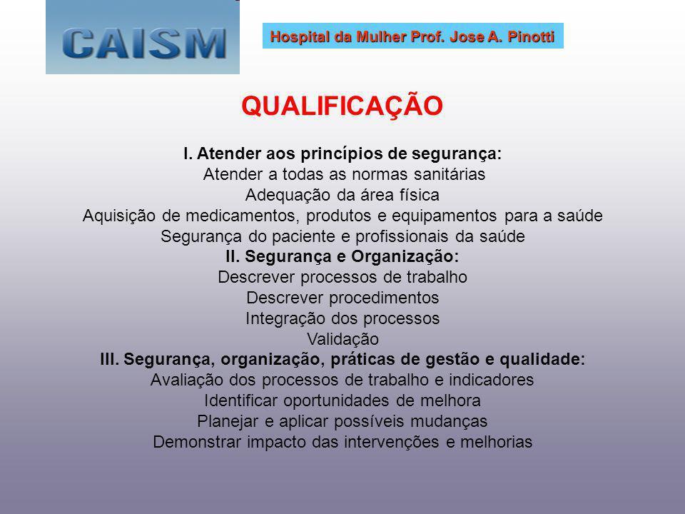 Hospital da Mulher Prof. Jose A. Pinotti I. Atender aos princípios de segurança: Atender a todas as normas sanitárias Adequação da área física Aquisiç