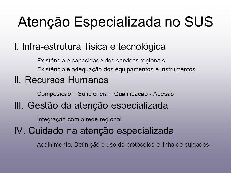 Atenção Especializada no SUS I. Infra-estrutura física e tecnológica Existência e capacidade dos serviços regionais Existência e adequação dos equipam