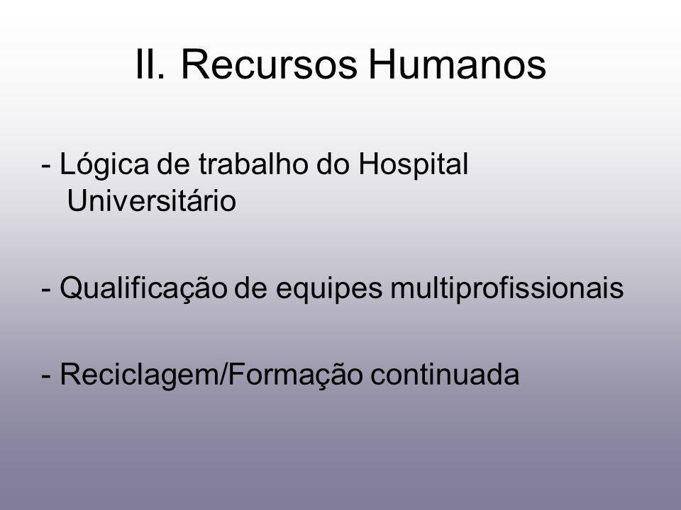 II. Recursos Humanos - Lógica de trabalho do Hospital Universitário - Qualificação de equipes multiprofissionais - Reciclagem/Formação continuada