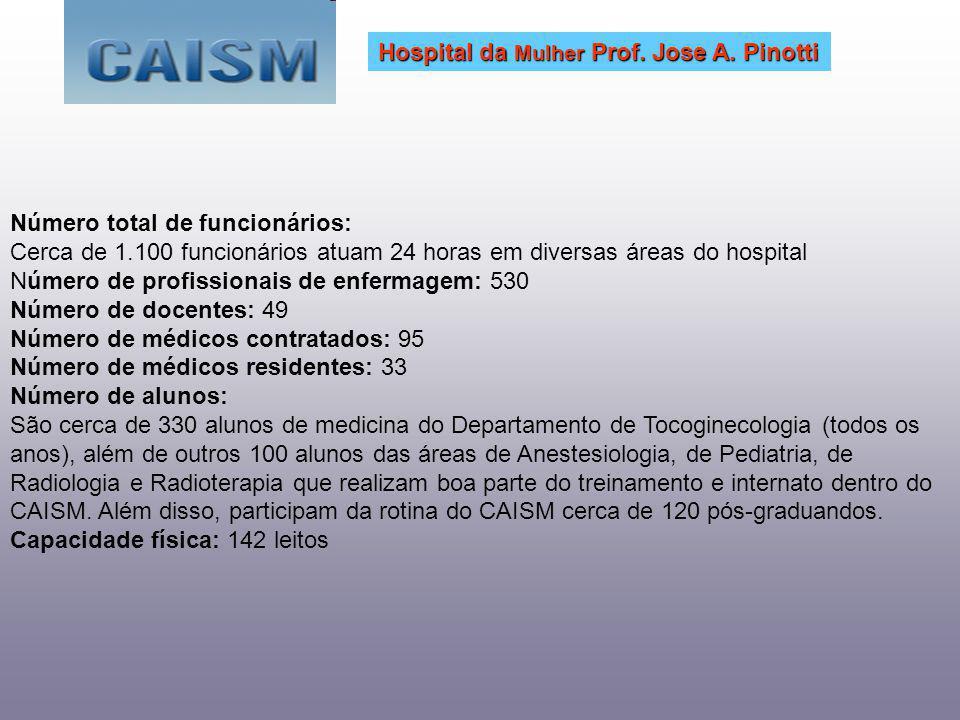 Número total de funcionários: Cerca de 1.100 funcionários atuam 24 horas em diversas áreas do hospital Número de profissionais de enfermagem: 530 Núme