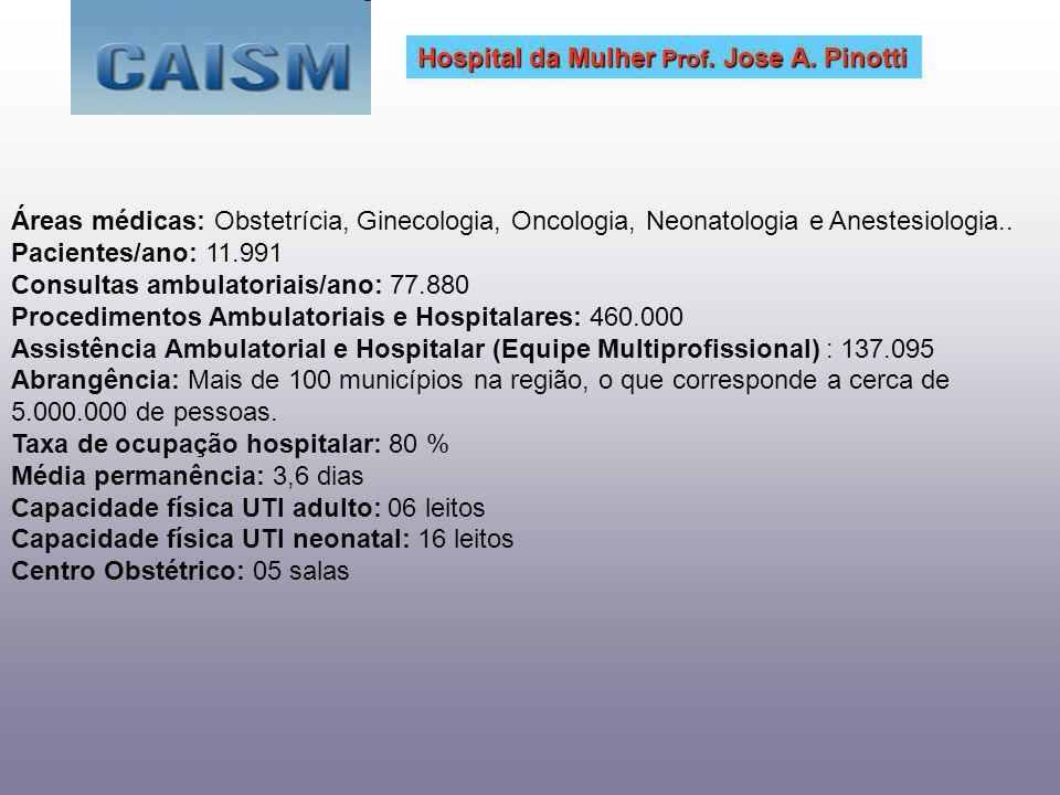 Áreas médicas: Obstetrícia, Ginecologia, Oncologia, Neonatologia e Anestesiologia.. Pacientes/ano: 11.991 Consultas ambulatoriais/ano: 77.880 Procedim