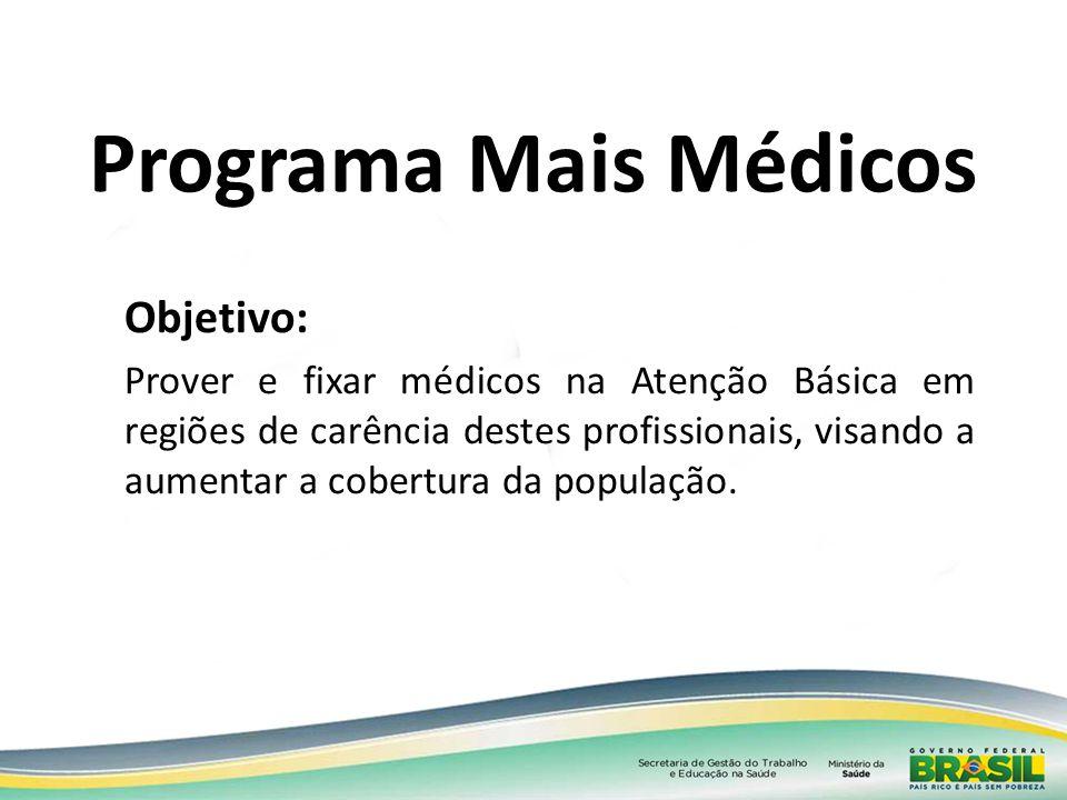 Programa Mais Médicos Objetivo: Prover e fixar médicos na Atenção Básica em regiões de carência destes profissionais, visando a aumentar a cobertura d