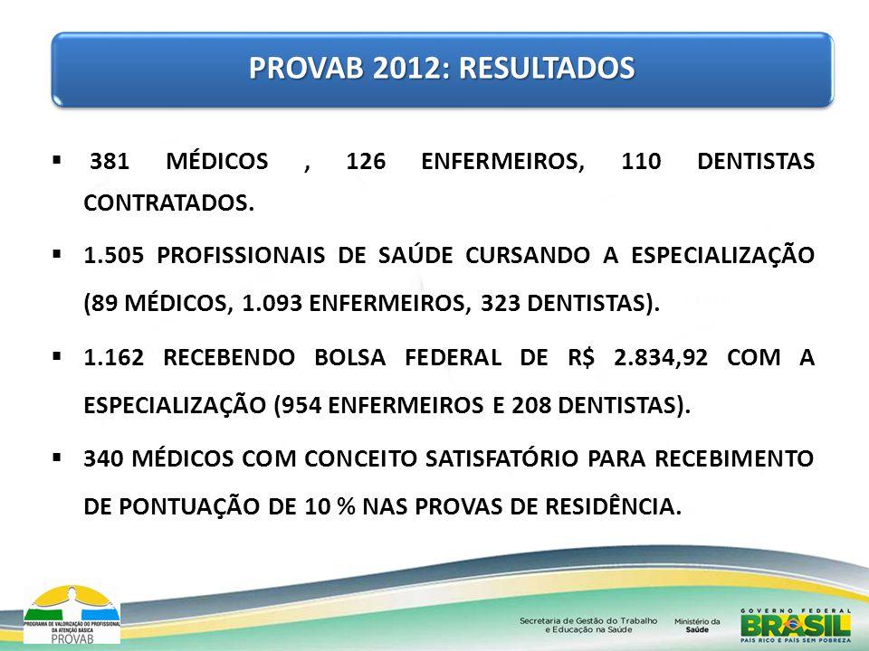 381 MÉDICOS, 126 ENFERMEIROS, 110 DENTISTAS CONTRATADOS. 1.505 PROFISSIONAIS DE SAÚDE CURSANDO A ESPECIALIZAÇÃO (89 MÉDICOS, 1.093 ENFERMEIROS, 323 DE