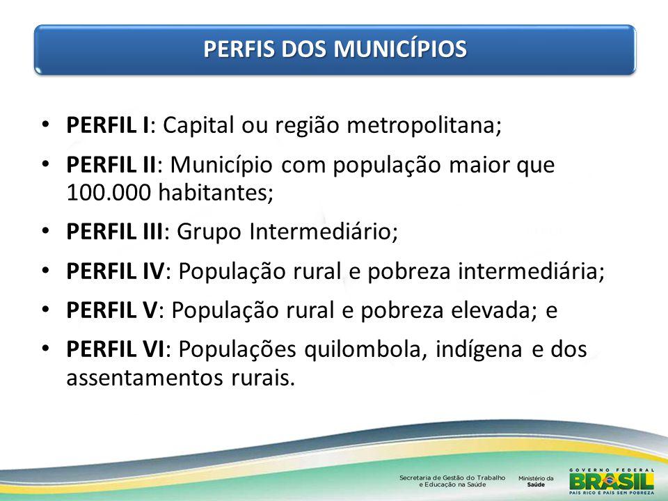 PERFIS DOS MUNICÍPIOS PERFIL I: Capital ou região metropolitana; PERFIL II: Município com população maior que 100.000 habitantes; PERFIL III: Grupo In