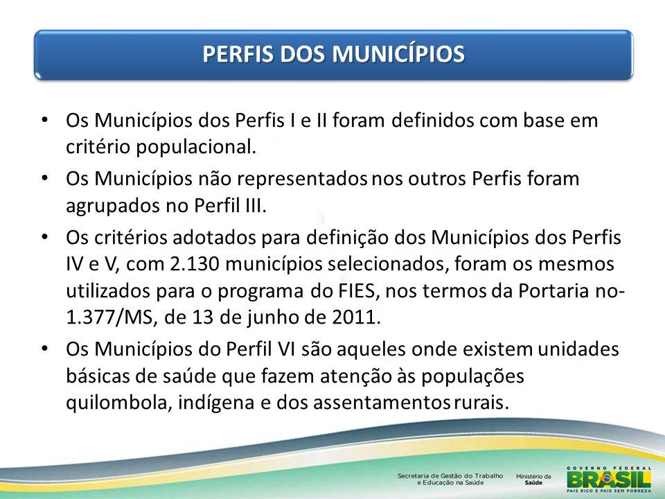 PERFIS DOS MUNICÍPIOS Os Municípios dos Perfis I e II foram definidos com base em critério populacional. Os Municípios não representados nos outros Pe
