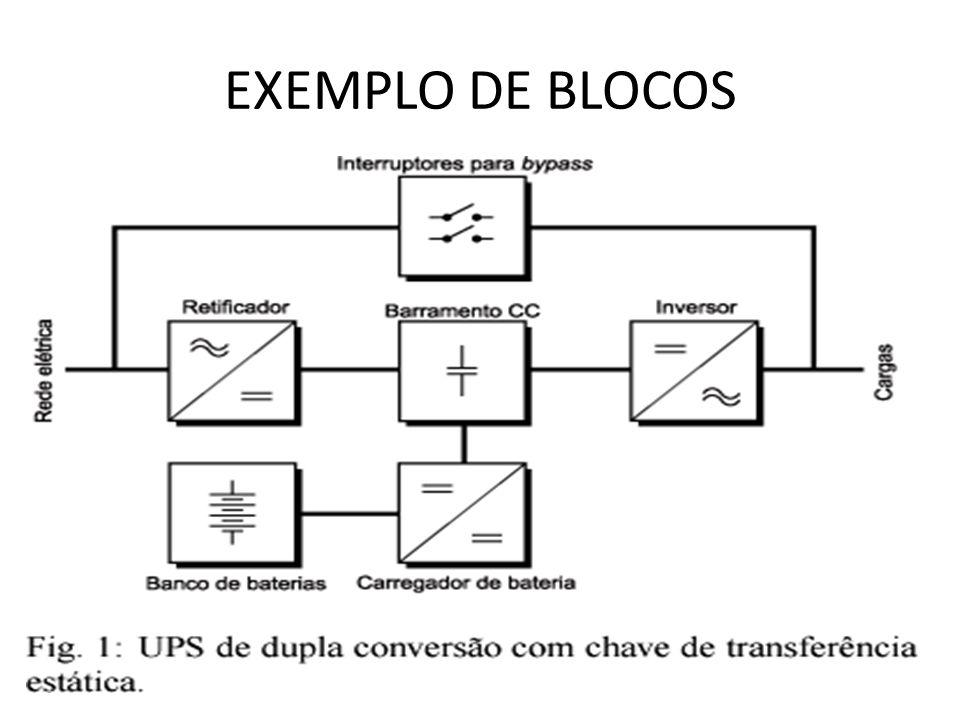 EXEMPLO DE BLOCOS