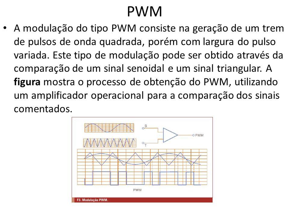 PWM A modulação do tipo PWM consiste na geração de um trem de pulsos de onda quadrada, porém com largura do pulso variada.