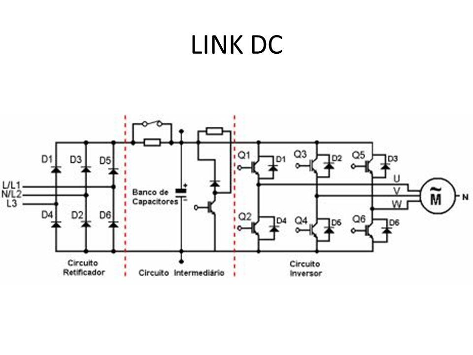 LINK DC