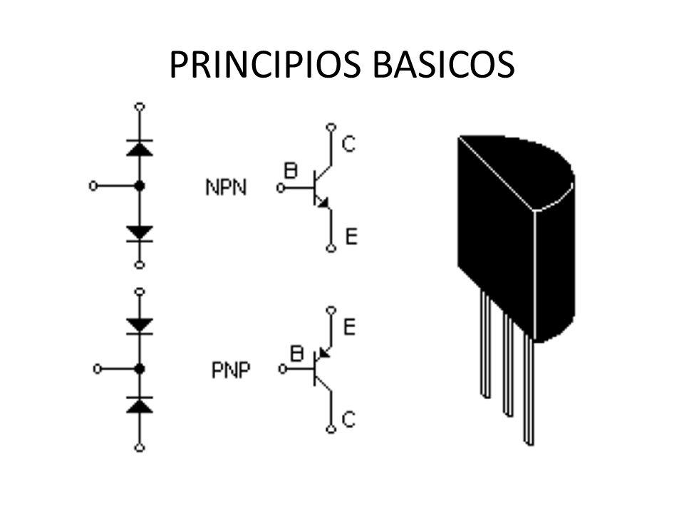 INVERSOR Desenvolvimento de conversores de frequência com dispositivos de estado sólido, inicialmente com tiristores e atualmente estamos na fase dos transistores, mais especificamente IGBT, onde sua denominação é transistor bipolar de porta isolada.Os cicloconversores antecederam de certa forma os atuais inversores, eles eram utilizados para converter 60Hz da rede em uma frequência mais baixa, era uma conversão CA-CA, já os inversores utilizam a conversão CA-CC e por fim em CA novamente.