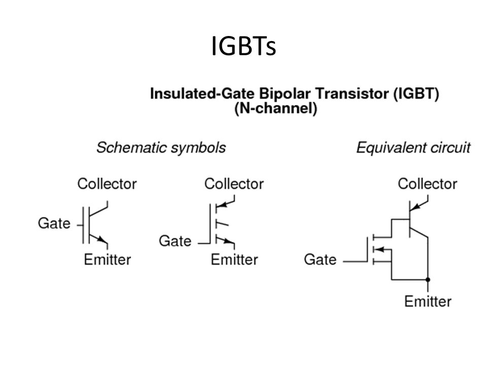 IGBTs