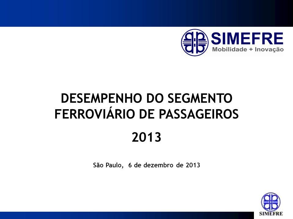 1000 carros de passageiros CAPACIDADE INSTALADA ANUAL FONTE: SIMEFRE/ABIFER