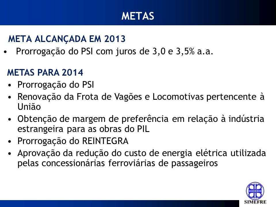 METAS META ALCANÇADA EM 2013 Prorrogação do PSI com juros de 3,0 e 3,5% a.a. METAS PARA 2014 Prorrogação do PSI Renovação da Frota de Vagões e Locomot