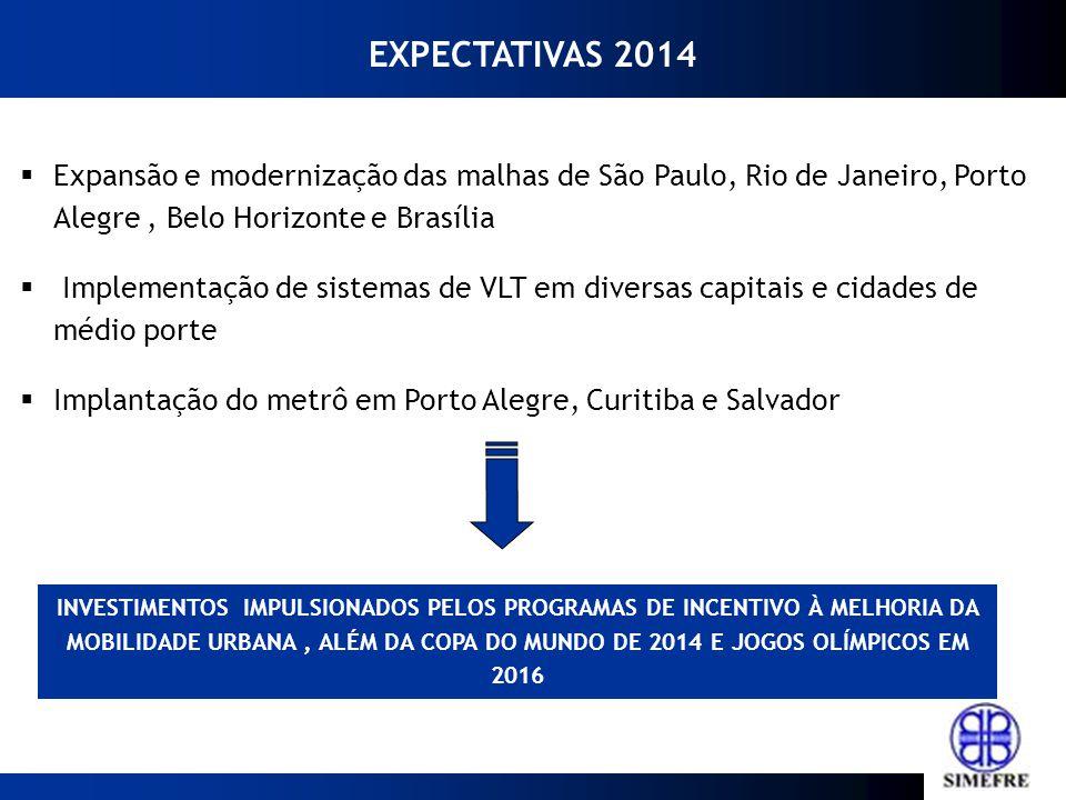 Expansão e modernização das malhas de São Paulo, Rio de Janeiro, Porto Alegre, Belo Horizonte e Brasília Implementação de sistemas de VLT em diversas
