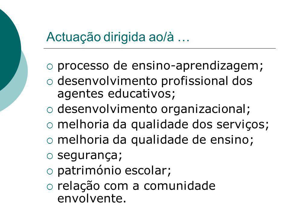 Actuação dirigida ao/à … processo de ensino-aprendizagem; desenvolvimento profissional dos agentes educativos; desenvolvimento organizacional; melhori