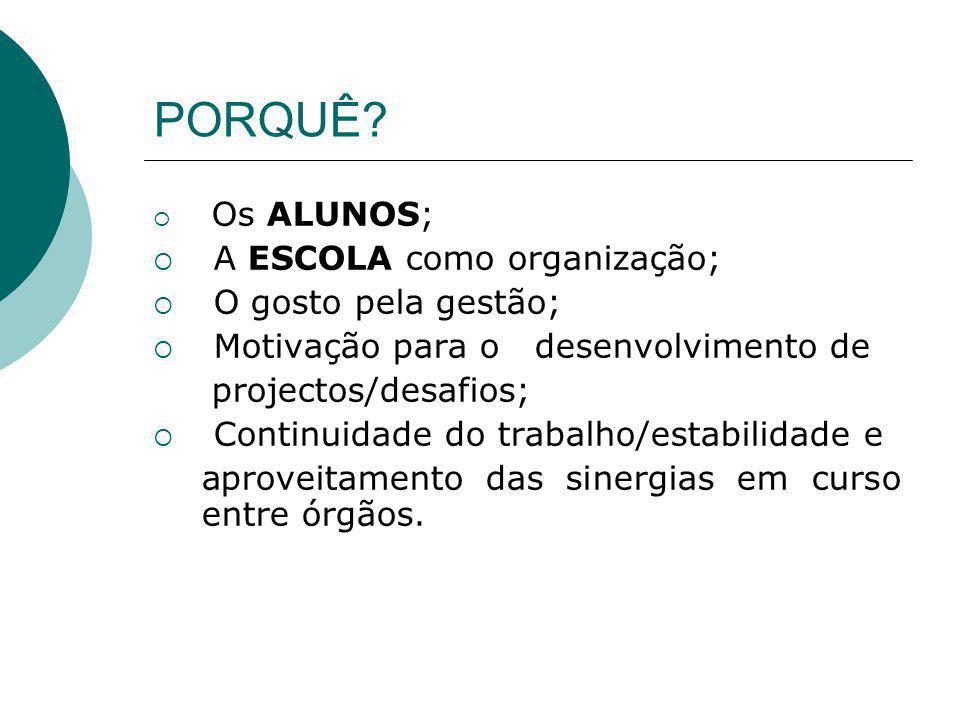 PORQUÊ? Os ALUNOS; A ESCOLA como organização; O gosto pela gestão; Motivação para o desenvolvimento de projectos/desafios; Continuidade do trabalho/es