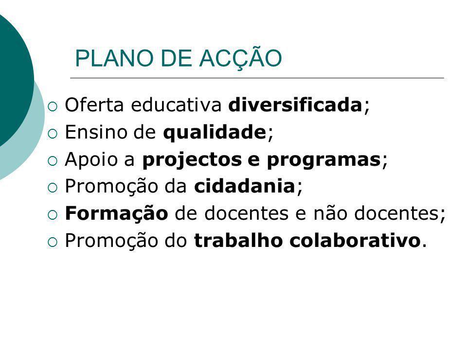 PLANO DE ACÇÃO Oferta educativa diversificada; Ensino de qualidade; Apoio a projectos e programas; Promoção da cidadania; Formação de docentes e não d