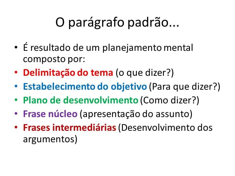 O parágrafo padrão... É resultado de um planejamento mental composto por: Delimitação do tema (o que dizer?) Estabelecimento do objetivo (Para que diz