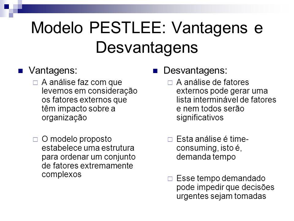 Modelo PESTLEE: Vantagens e Desvantagens Vantagens: A análise faz com que levemos em consideração os fatores externos que têm impacto sobre a organiza