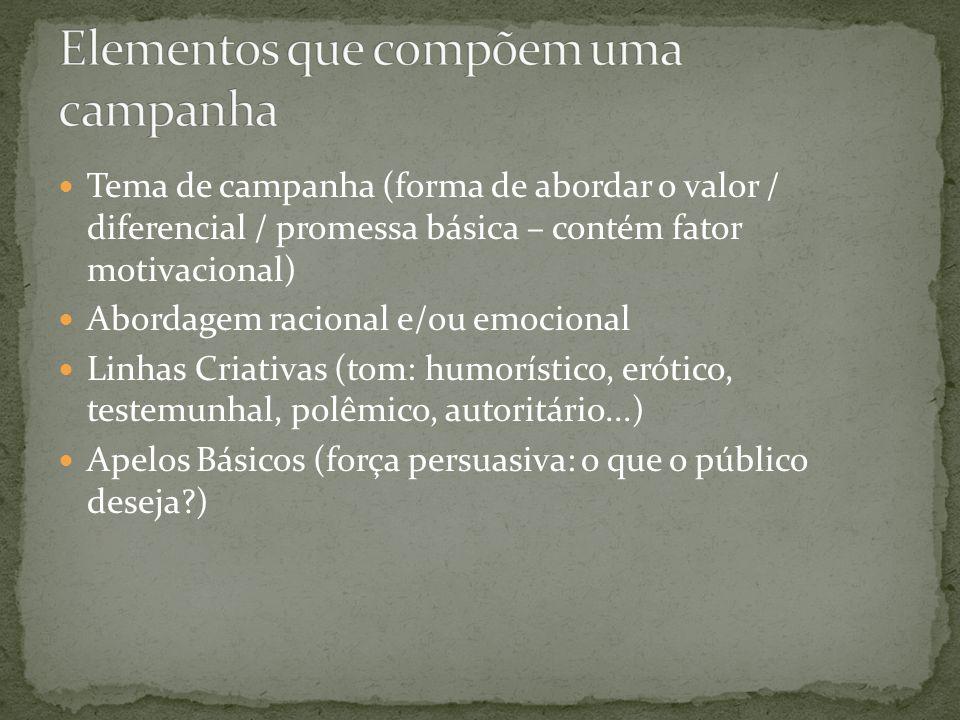 Tema de campanha (forma de abordar o valor / diferencial / promessa básica – contém fator motivacional) Abordagem racional e/ou emocional Linhas Criat