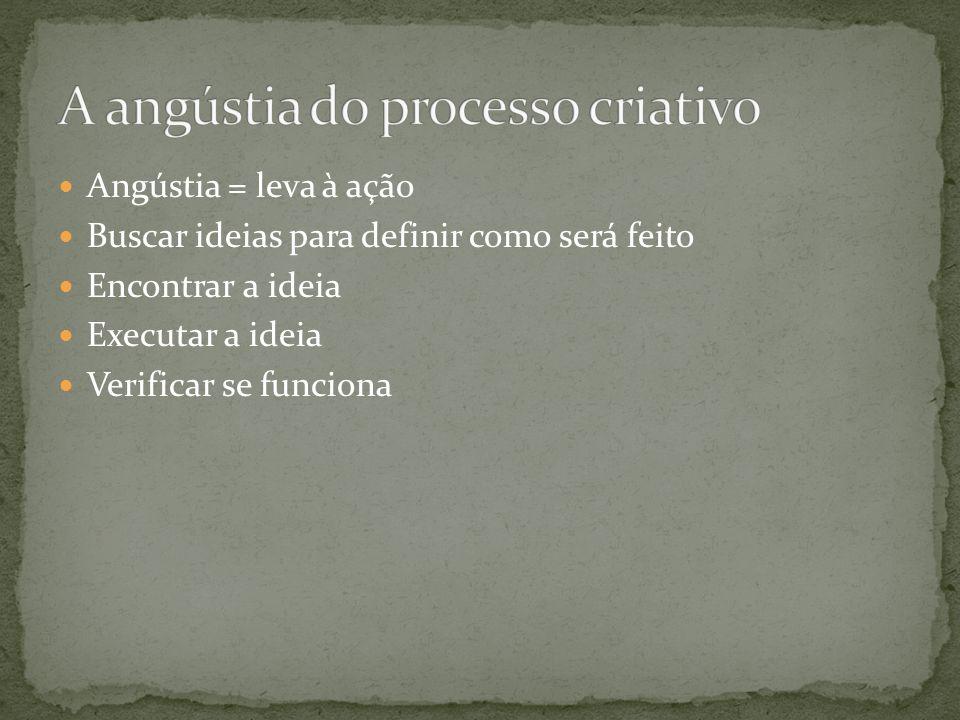 Angústia = leva à ação Buscar ideias para definir como será feito Encontrar a ideia Executar a ideia Verificar se funciona