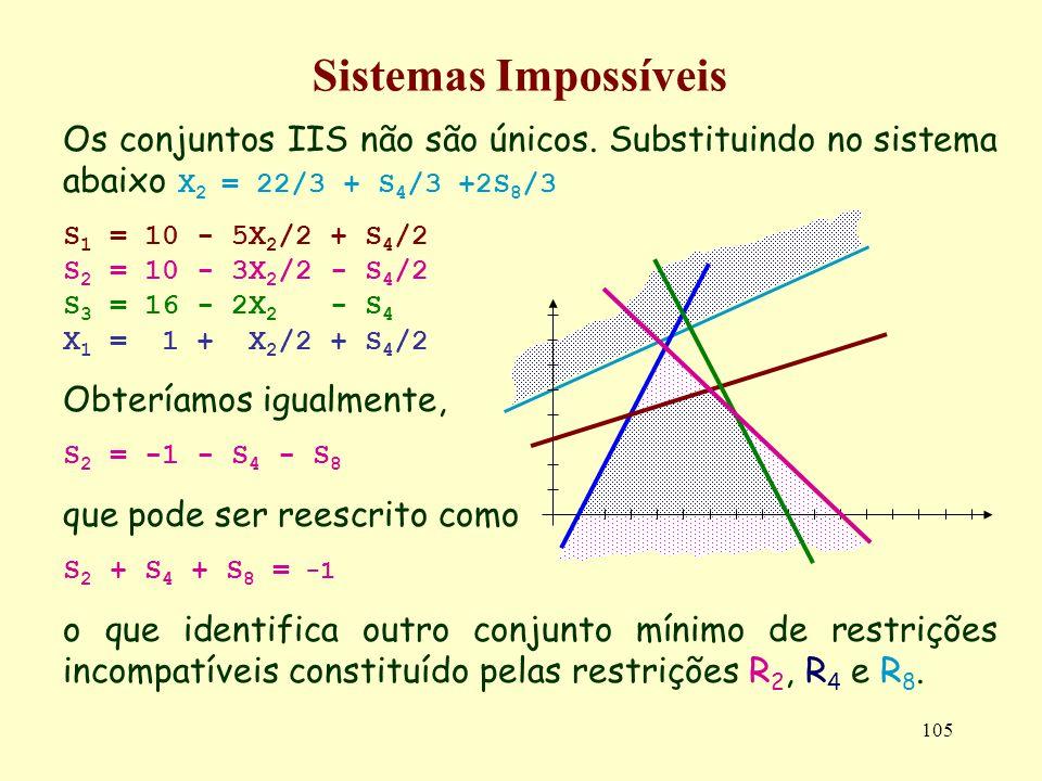 105 Sistemas Impossíveis Os conjuntos IIS não são únicos. Substituindo no sistema abaixo X 2 = 22/3 + S 4 /3 +2S 8 /3 S 1 = 10 - 5X 2 /2 + S 4 /2 S 2